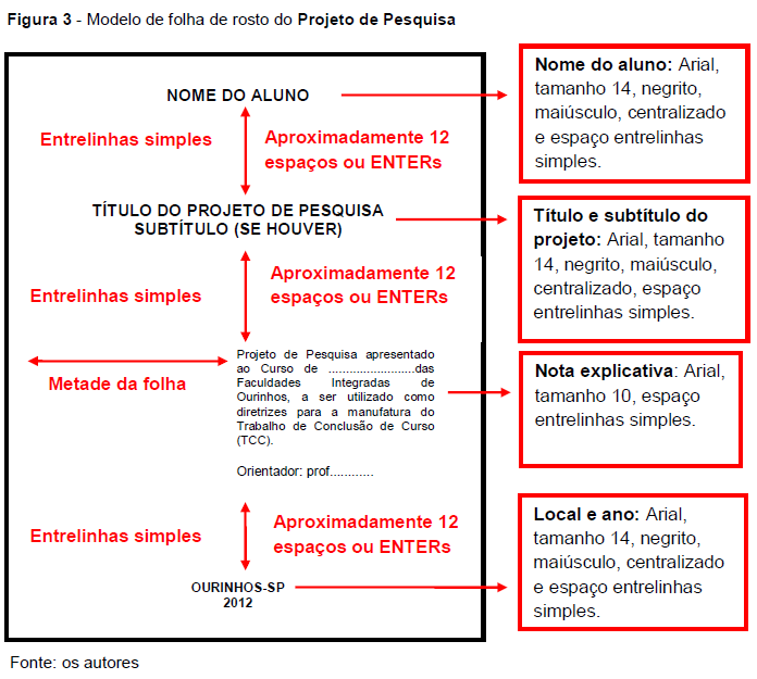 69ef011cf3 Normatização de Trabalhos Acadêmicos - FOLHA DE ROSTO (obrigatório)