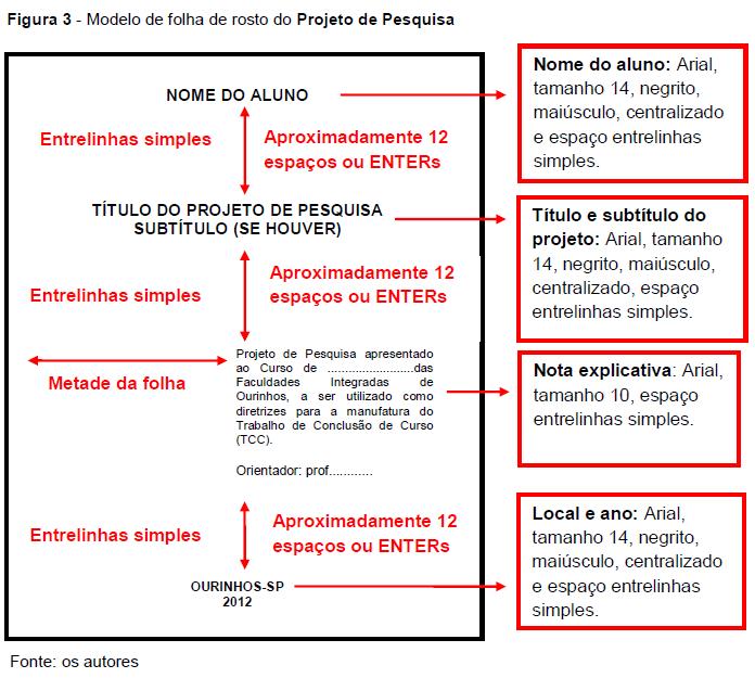 Normatização De Trabalhos Acadêmicos Folha De Rosto